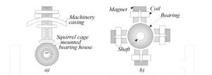 Automatic Balancing of Rotor-Bearing Systems