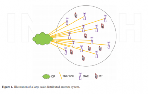 Achievable Energy Efficiency and Spectral Efficiency of Large-Scale Distributed Antenna Systems